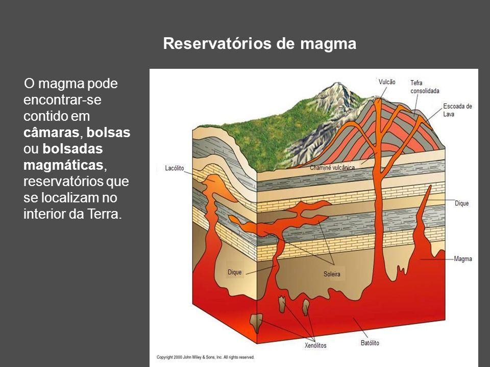 Reservatórios de magma