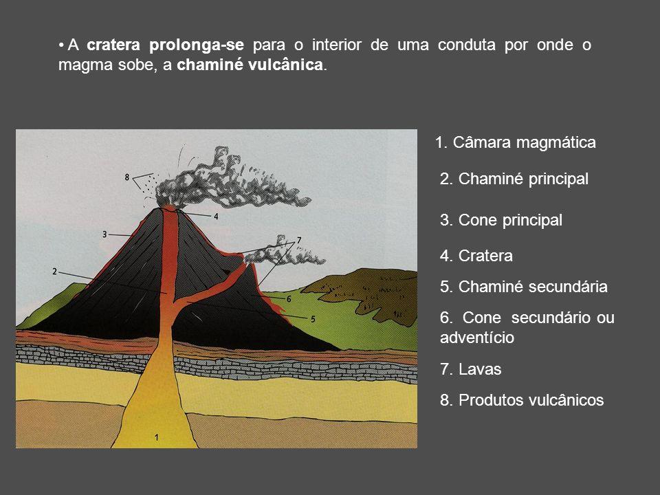 A cratera prolonga-se para o interior de uma conduta por onde o magma sobe, a chaminé vulcânica.