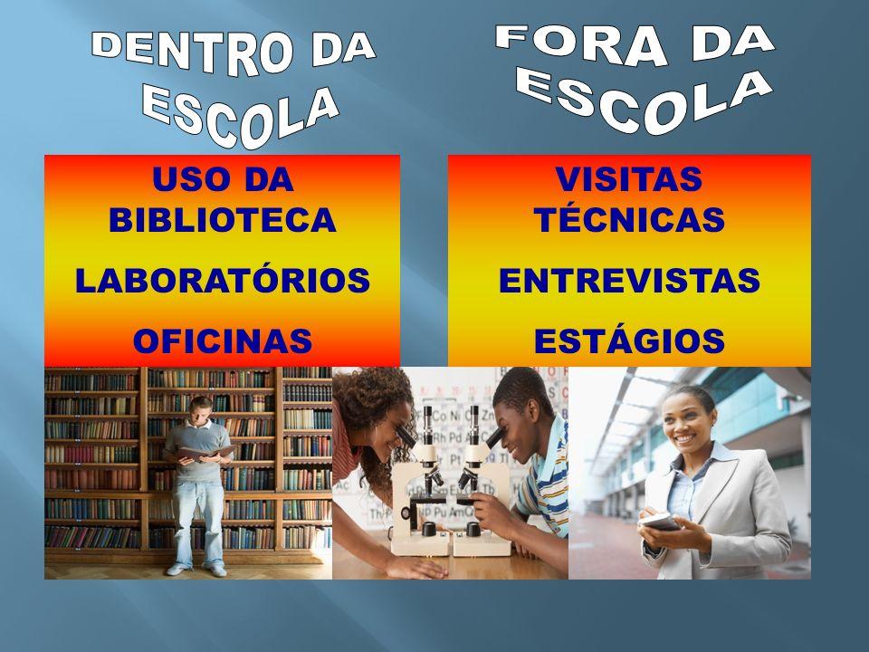 FORA DA DENTRO DA ESCOLA ESCOLA USO DA BIBLIOTECA LABORATÓRIOS