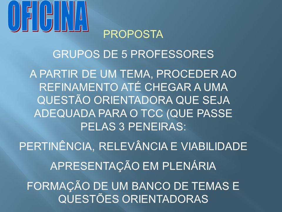 OFICINA PROPOSTA GRUPOS DE 5 PROFESSORES