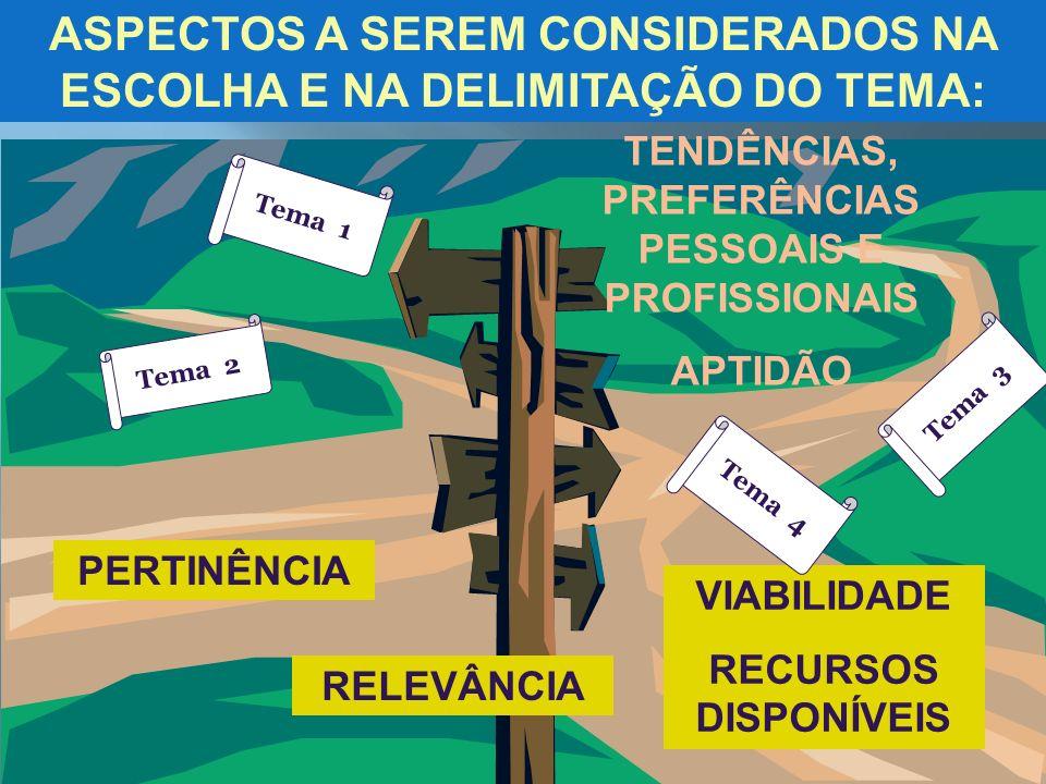ASPECTOS A SEREM CONSIDERADOS NA ESCOLHA E NA DELIMITAÇÃO DO TEMA: