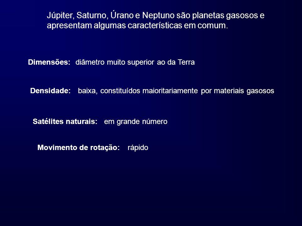 Júpiter, Saturno, Úrano e Neptuno são planetas gasosos e apresentam algumas características em comum.