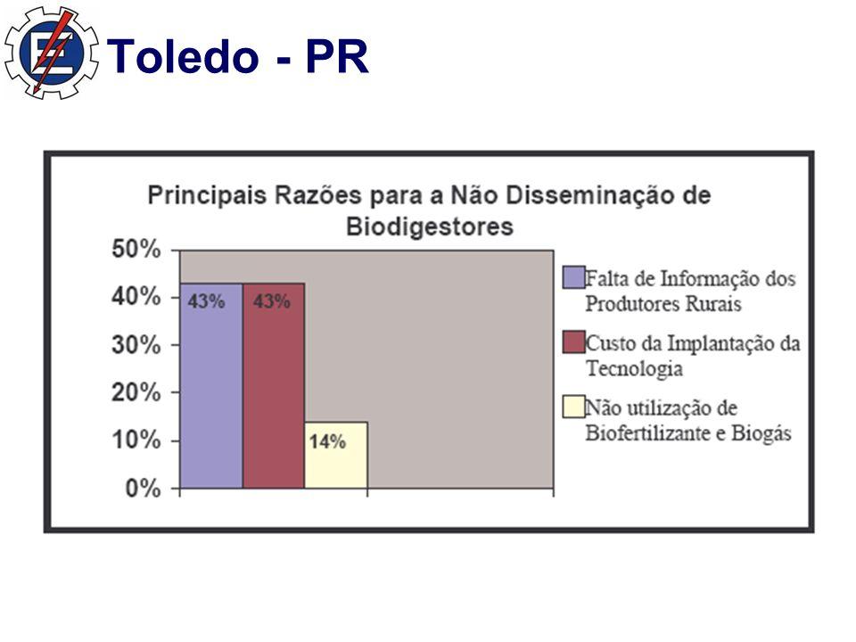 Toledo - PR