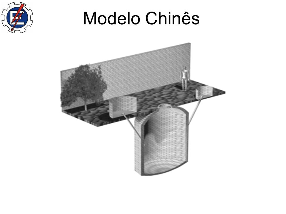 Modelo Chinês