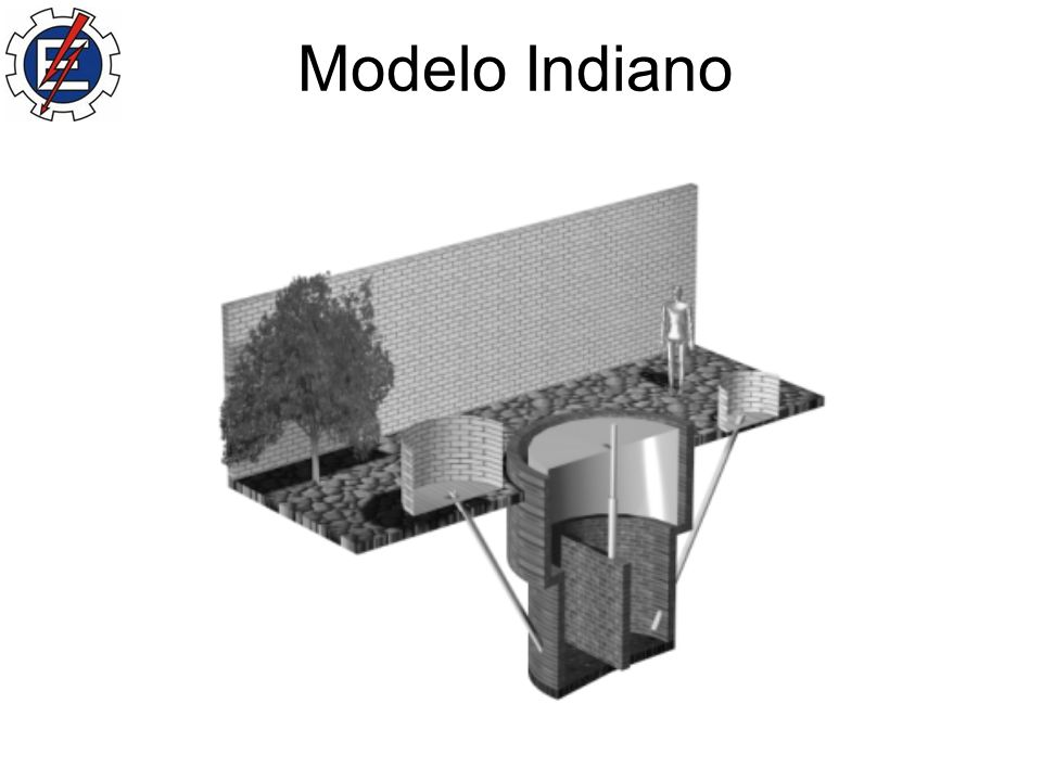 Modelo Indiano