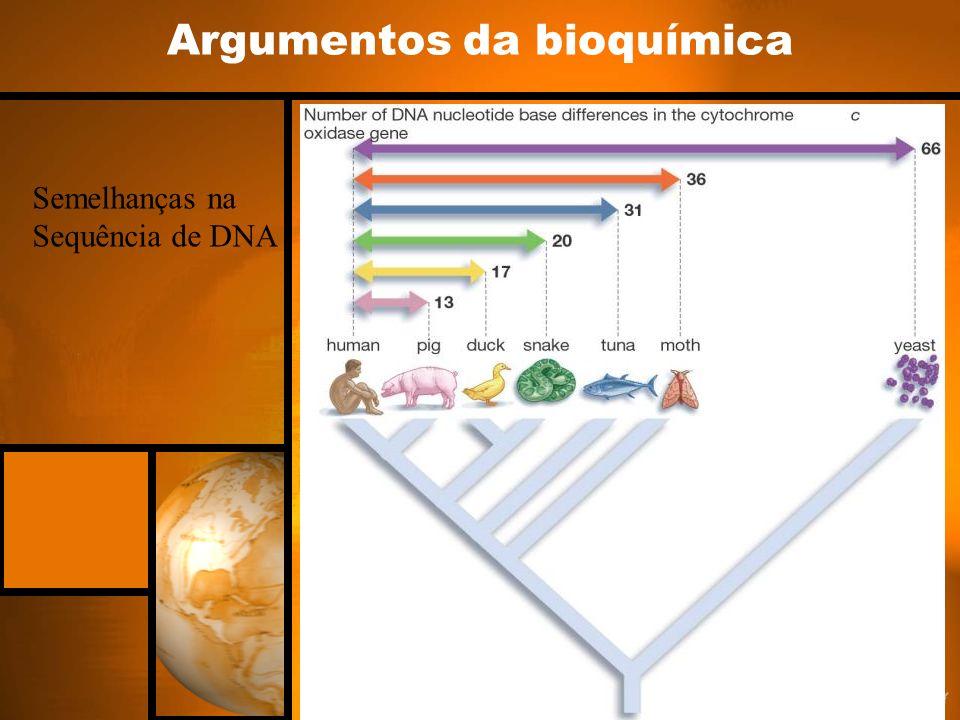 Argumentos da bioquímica