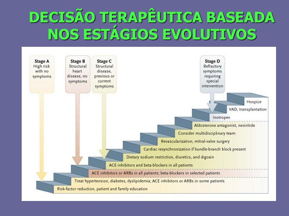 DECISÃO TERAPÊUTICA BASEADA NOS ESTÁGIOS EVOLUTIVOS