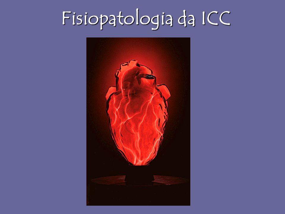 Fisiopatologia da ICC