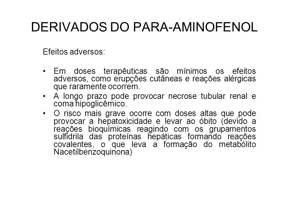 DERIVADOS DO PARA-AMINOFENOL