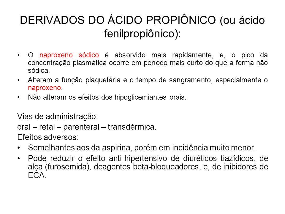 DERIVADOS DO ÁCIDO PROPIÔNICO (ou ácido fenilpropiônico):
