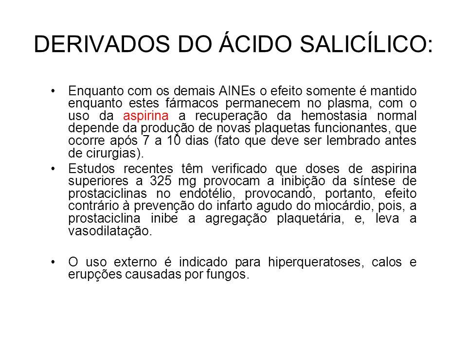 DERIVADOS DO ÁCIDO SALICÍLICO: