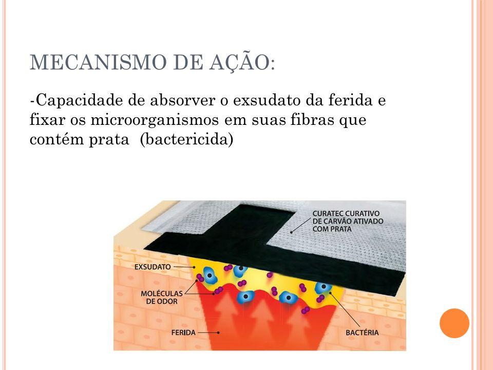 MECANISMO DE AÇÃO: -Capacidade de absorver o exsudato da ferida e fixar os microorganismos em suas fibras que contém prata (bactericida)