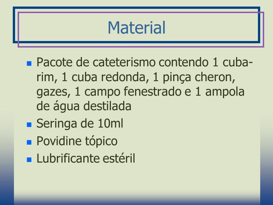 Material Pacote de cateterismo contendo 1 cuba-rim, 1 cuba redonda, 1 pinça cheron, gazes, 1 campo fenestrado e 1 ampola de água destilada.