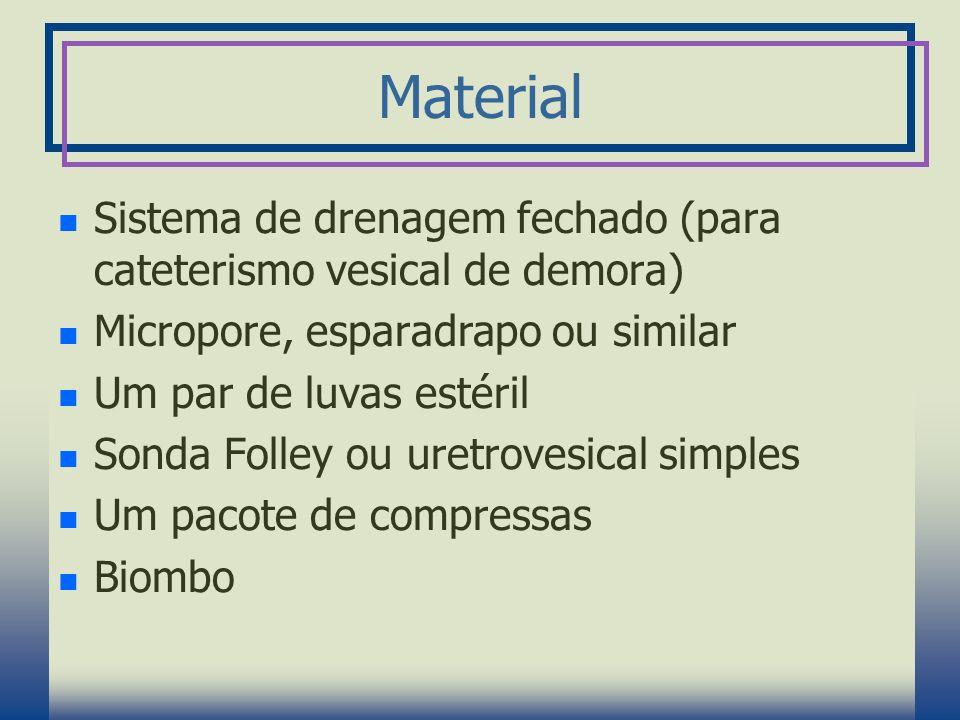 Material Sistema de drenagem fechado (para cateterismo vesical de demora) Micropore, esparadrapo ou similar.