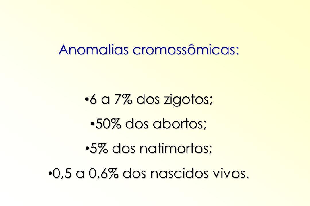 Anomalias cromossômicas: