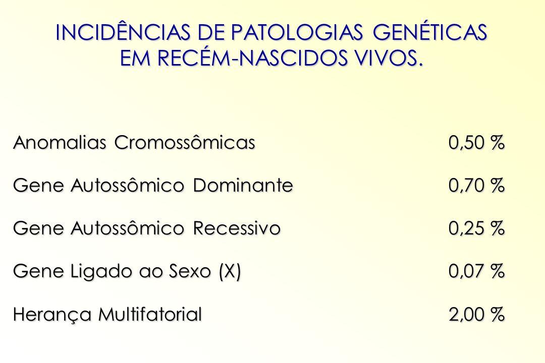 INCIDÊNCIAS DE PATOLOGIAS GENÉTICAS EM RECÉM-NASCIDOS VIVOS.