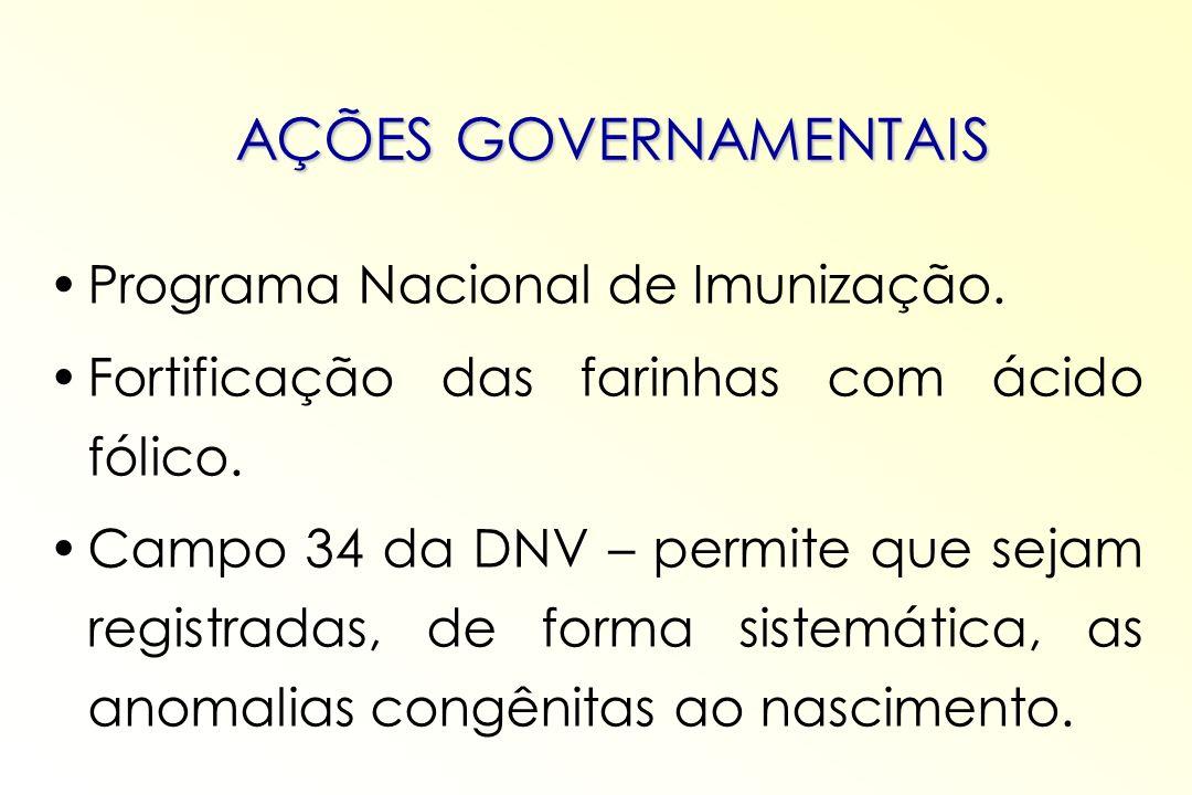 AÇÕES GOVERNAMENTAIS Programa Nacional de Imunização.