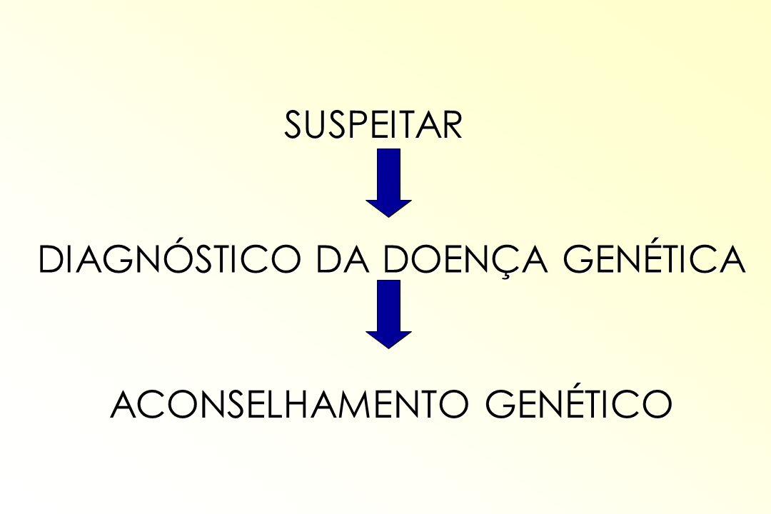 DIAGNÓSTICO DA DOENÇA GENÉTICA