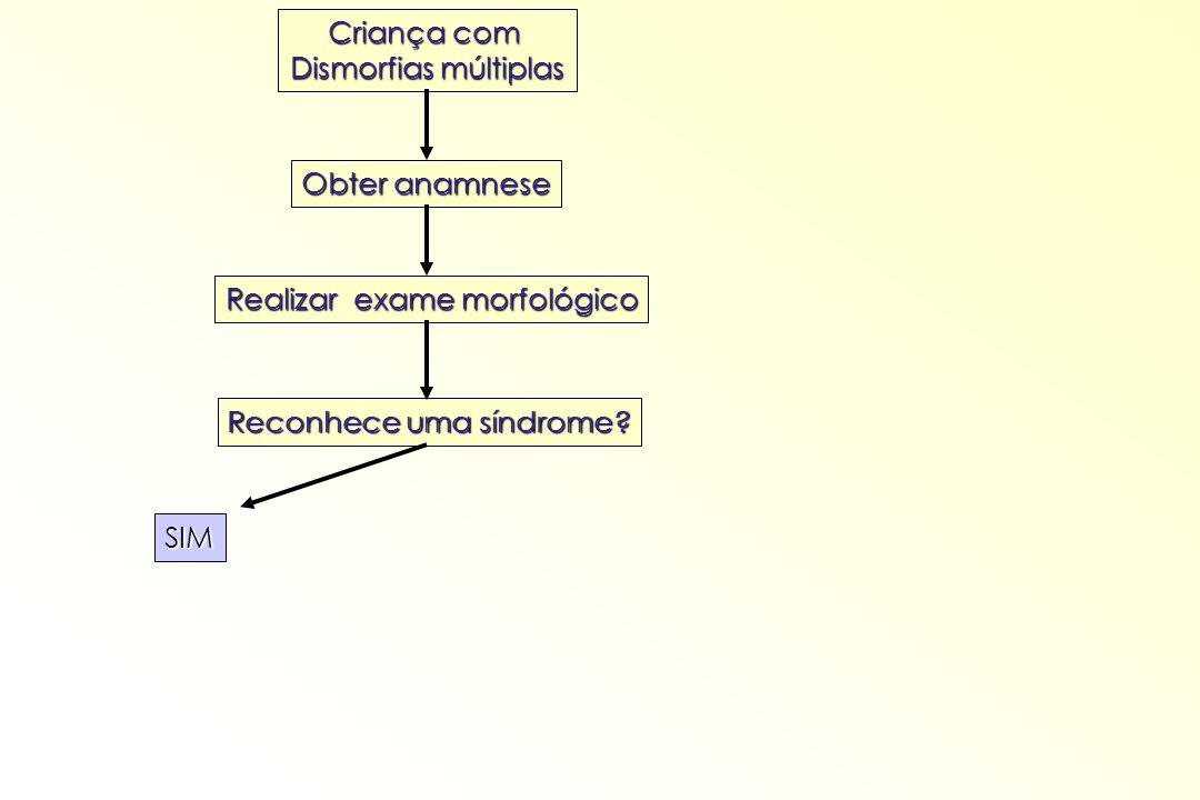 Realizar exame morfológico