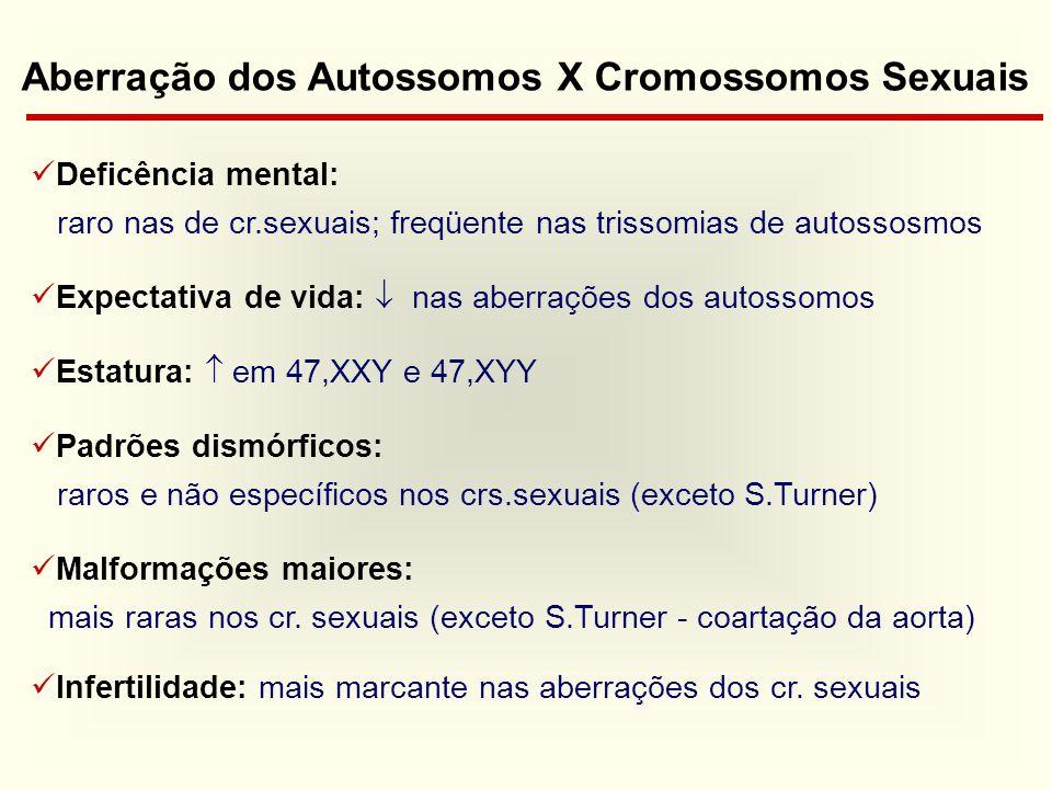 Aberração dos Autossomos X Cromossomos Sexuais