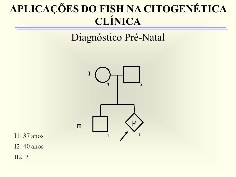 APLICAÇÕES DO FISH NA CITOGENÉTICA CLÍNICA
