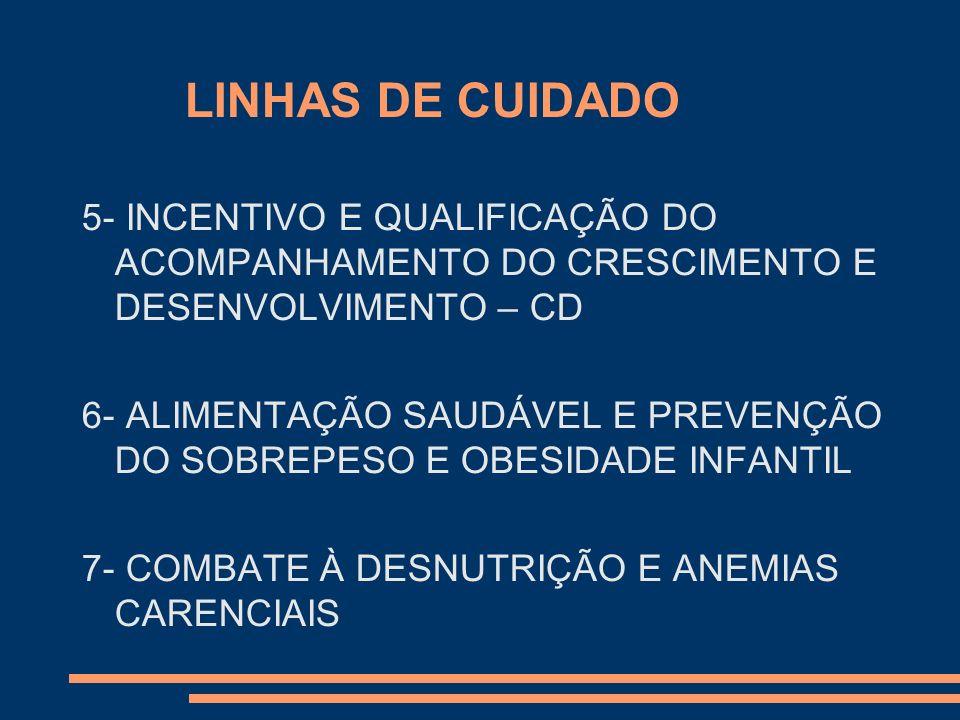 LINHAS DE CUIDADO 5- INCENTIVO E QUALIFICAÇÃO DO ACOMPANHAMENTO DO CRESCIMENTO E DESENVOLVIMENTO – CD.