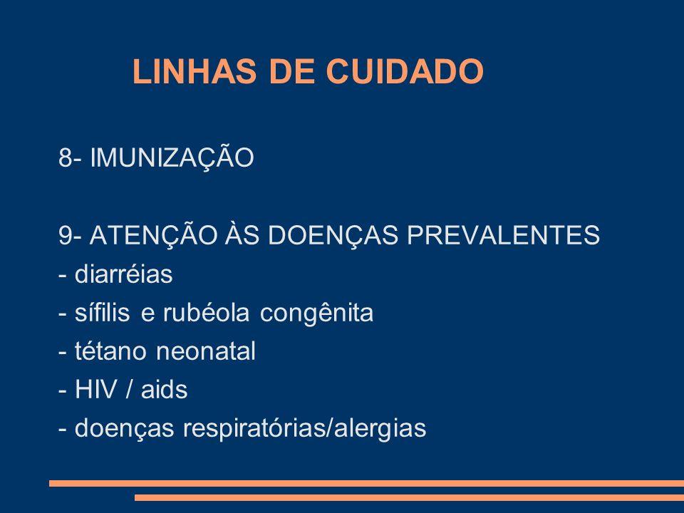 LINHAS DE CUIDADO 8- IMUNIZAÇÃO 9- ATENÇÃO ÀS DOENÇAS PREVALENTES