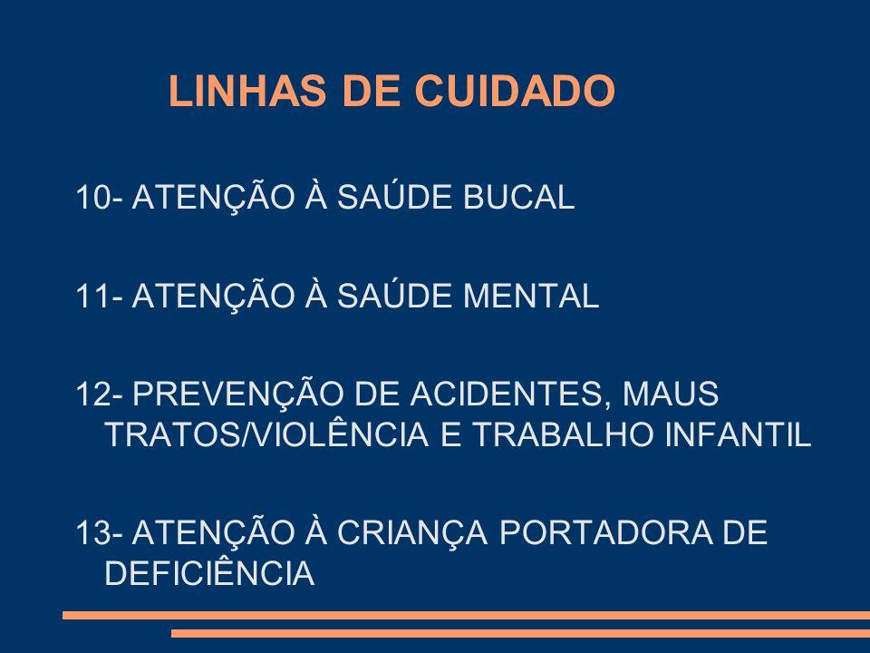 LINHAS DE CUIDADO 10- ATENÇÃO À SAÚDE BUCAL 11- ATENÇÃO À SAÚDE MENTAL