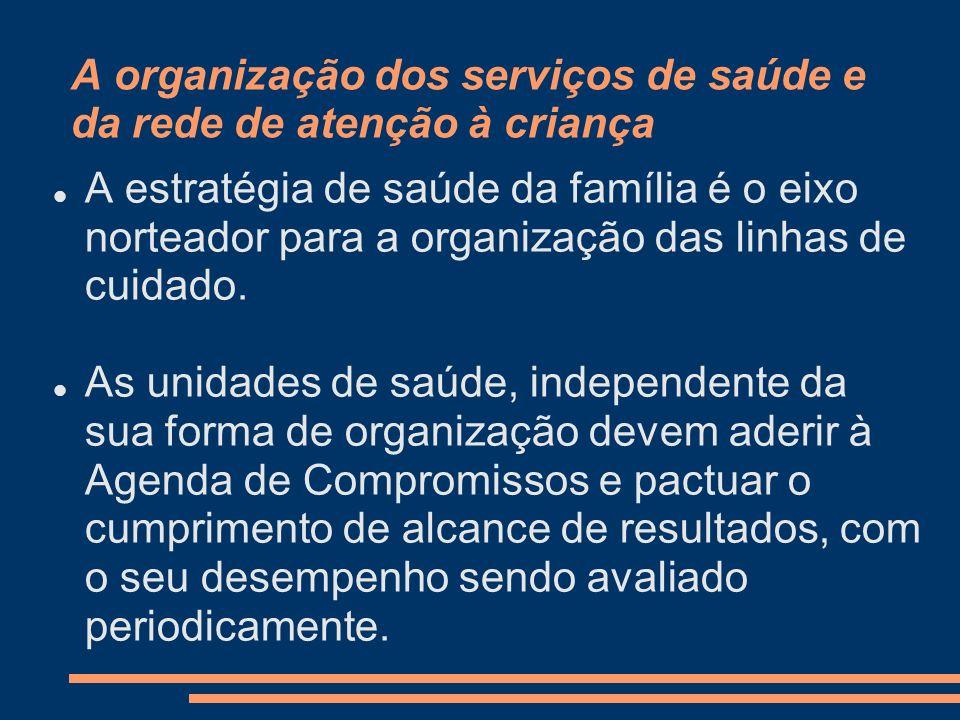 A organização dos serviços de saúde e da rede de atenção à criança