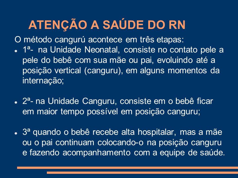 ATENÇÃO A SAÚDE DO RN O método cangurú acontece em três etapas: