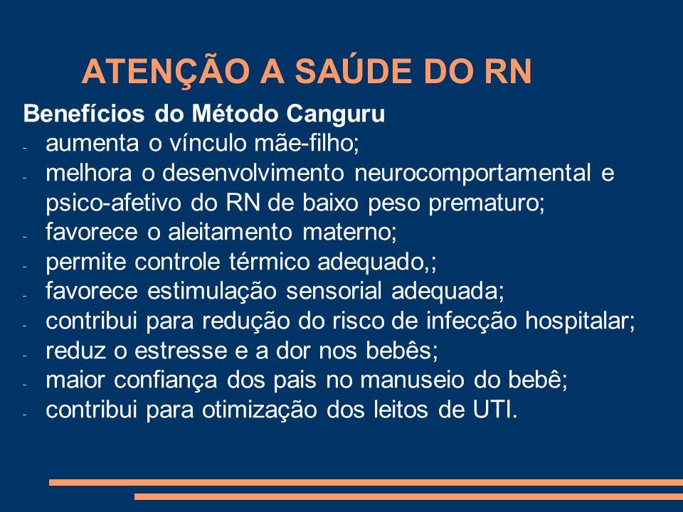 ATENÇÃO A SAÚDE DO RN Benefícios do Método Canguru