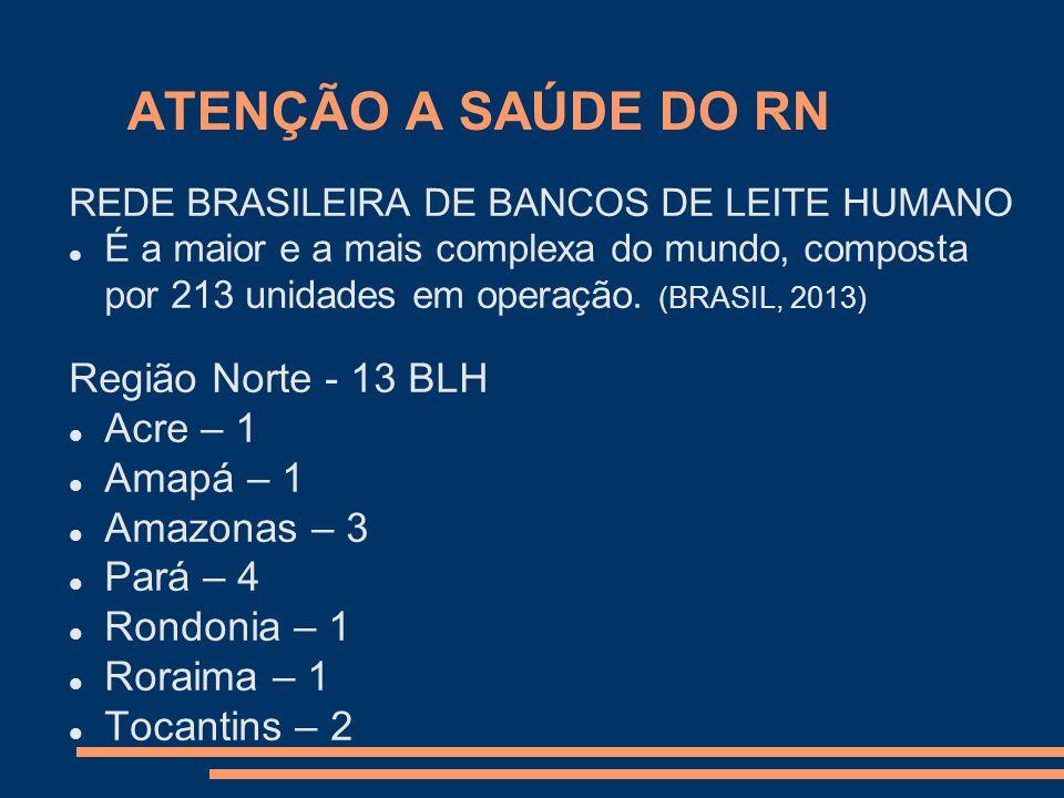 ATENÇÃO A SAÚDE DO RN Região Norte - 13 BLH Acre – 1 Amapá – 1