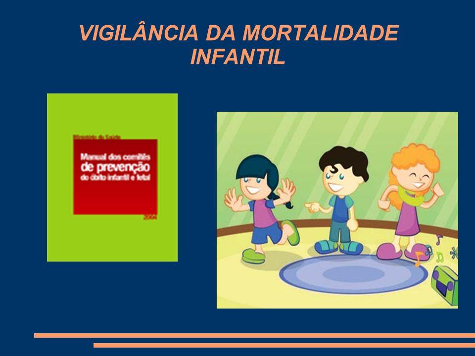 VIGILÂNCIA DA MORTALIDADE INFANTIL