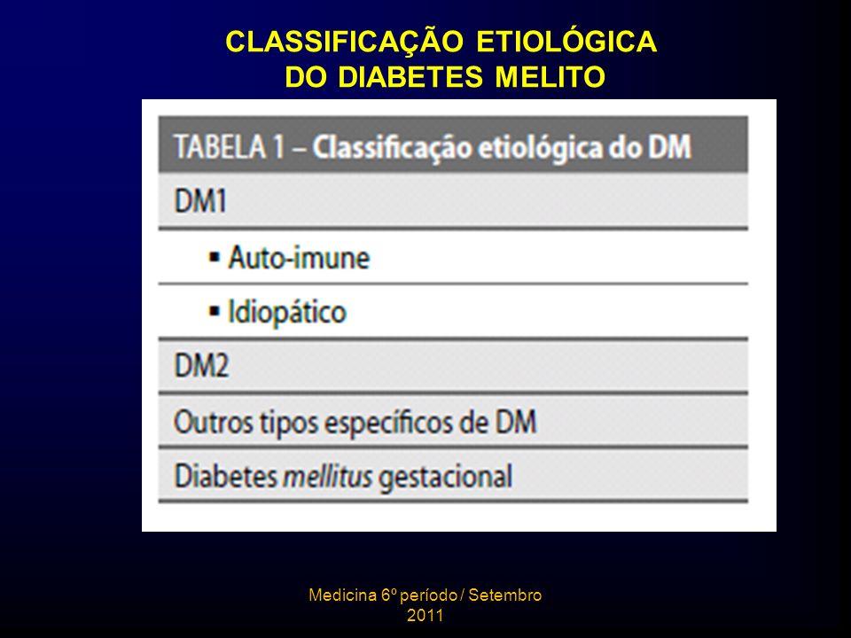CLASSIFICAÇÃO ETIOLÓGICA