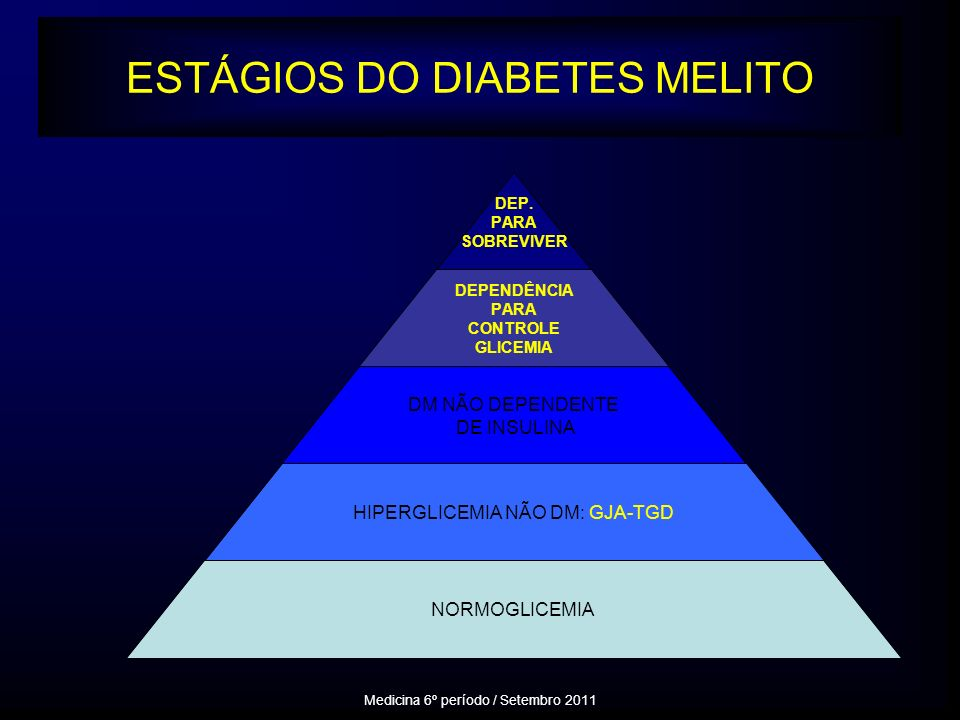 ESTÁGIOS DO DIABETES MELITO