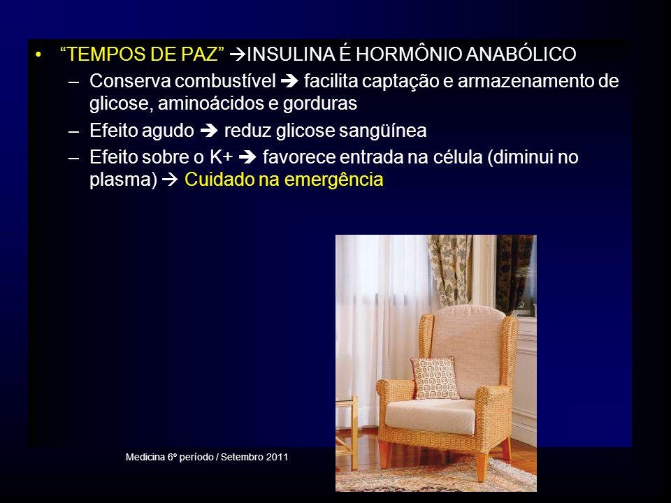 Medicina 6º período / Setembro 2011