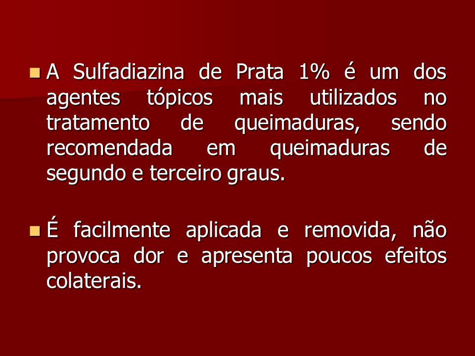 A Sulfadiazina de Prata 1% é um dos agentes tópicos mais utilizados no tratamento de queimaduras, sendo recomendada em queimaduras de segundo e terceiro graus.