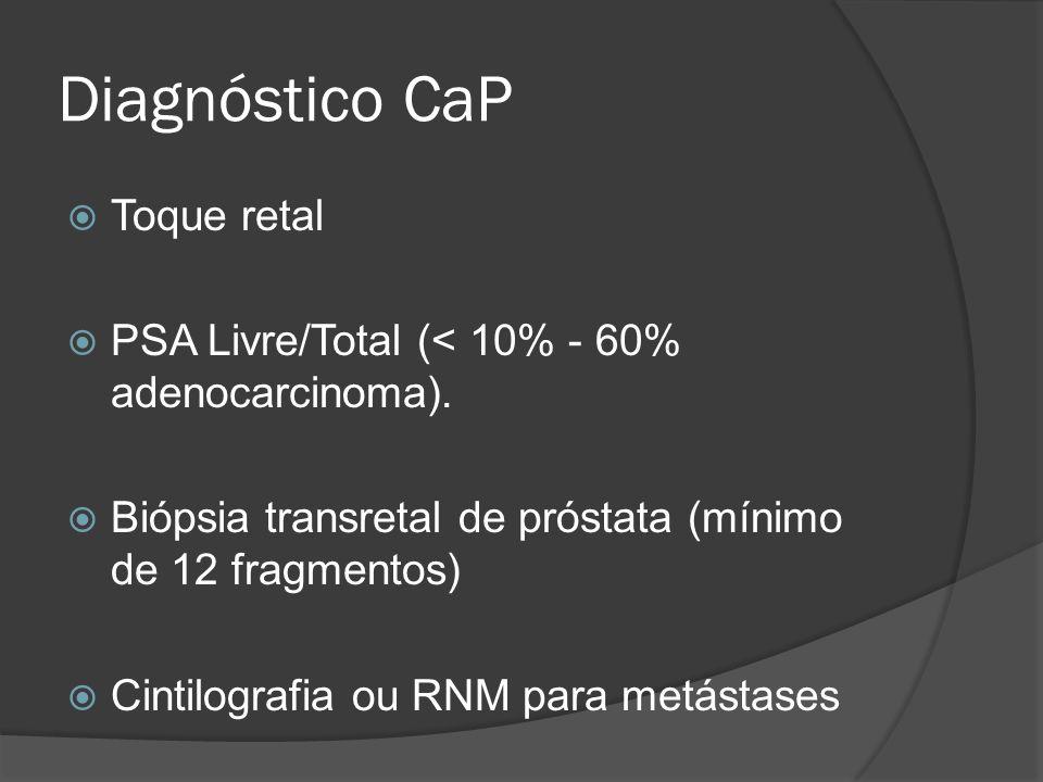 Diagnóstico CaP Toque retal
