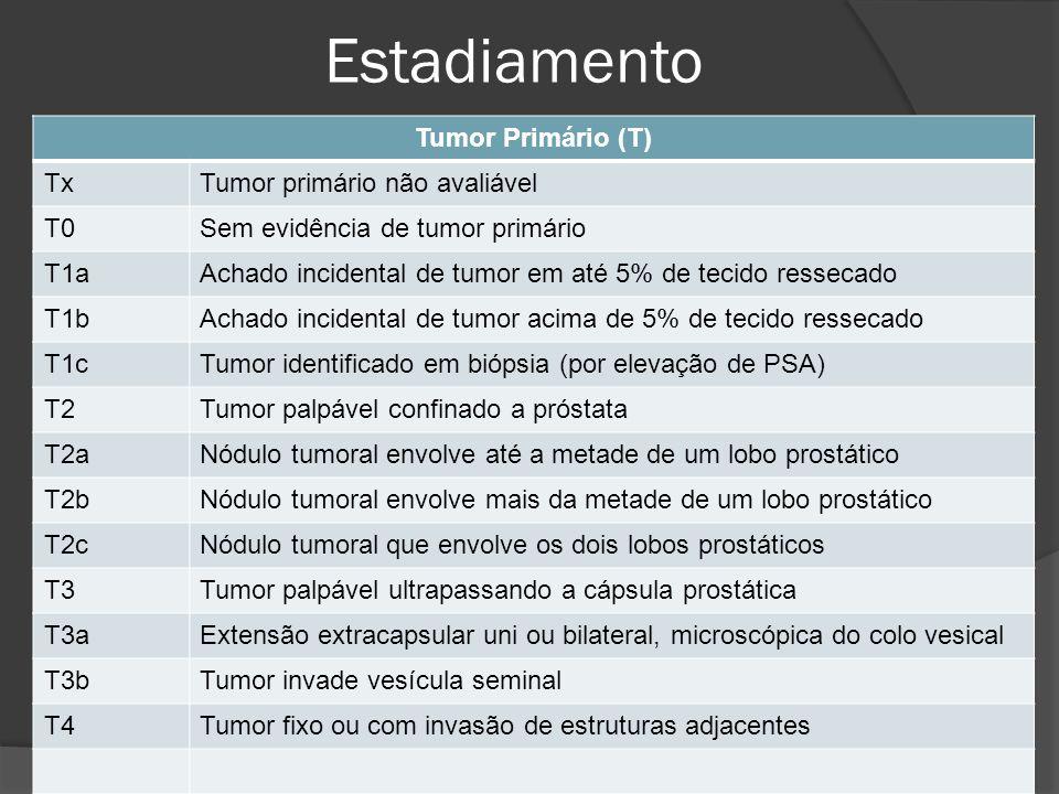 Estadiamento Tumor Primário (T) Tx Tumor primário não avaliável T0