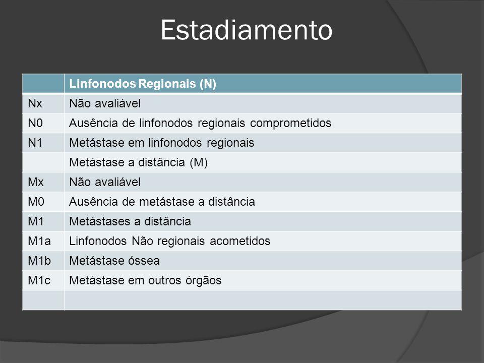 Estadiamento Linfonodos Regionais (N) Nx Não avaliável N0