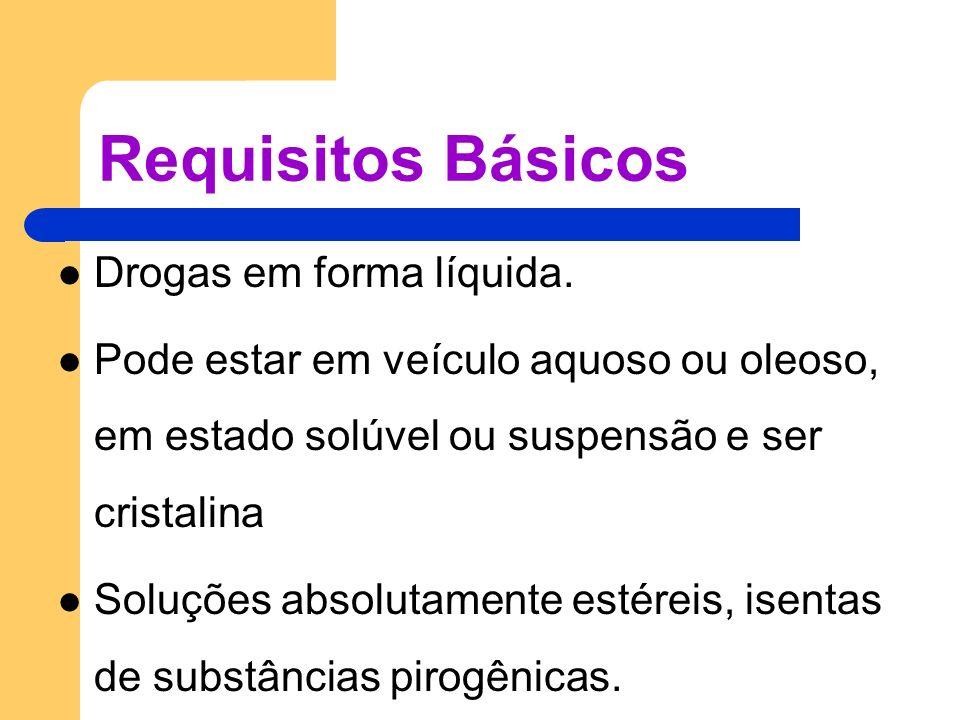 Requisitos Básicos Drogas em forma líquida.