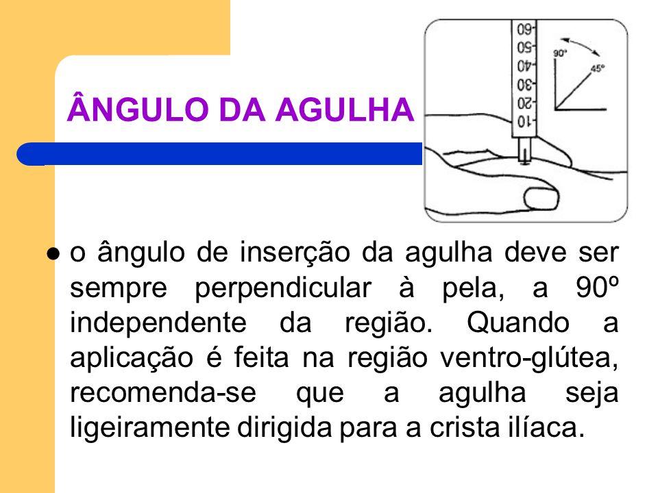 ÂNGULO DA AGULHA