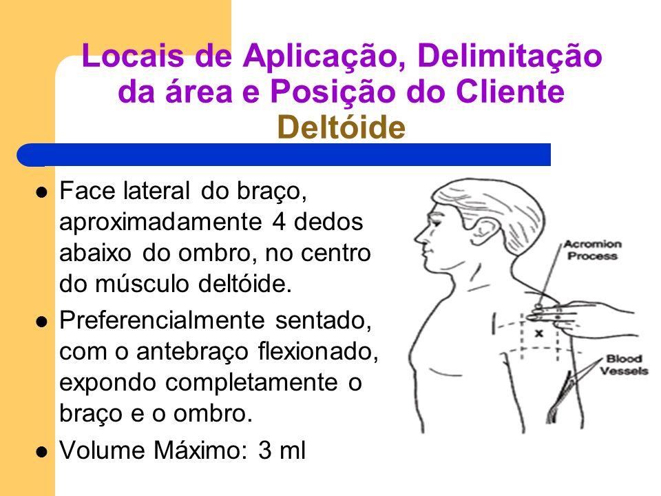 Locais de Aplicação, Delimitação da área e Posição do Cliente Deltóide