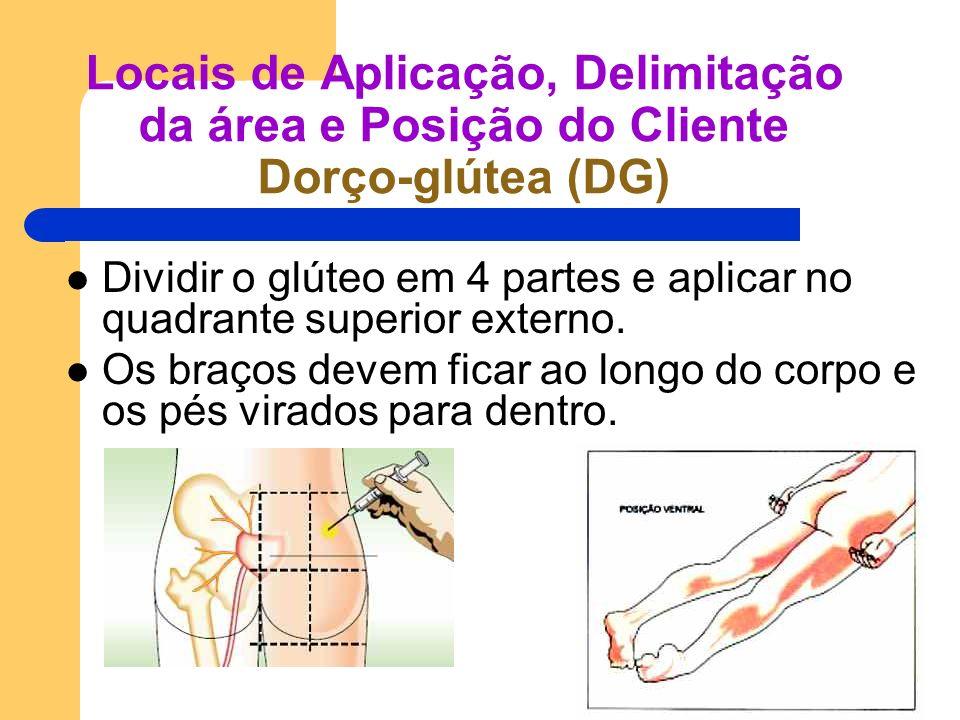 Locais de Aplicação, Delimitação da área e Posição do Cliente Dorço-glútea (DG)