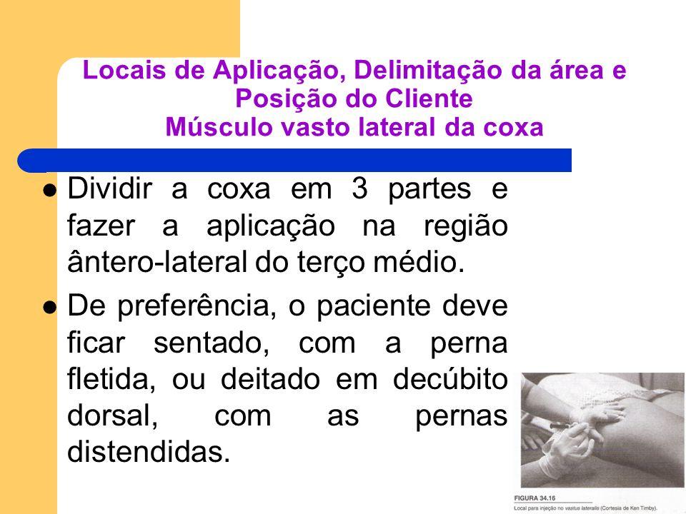 Locais de Aplicação, Delimitação da área e Posição do Cliente Músculo vasto lateral da coxa