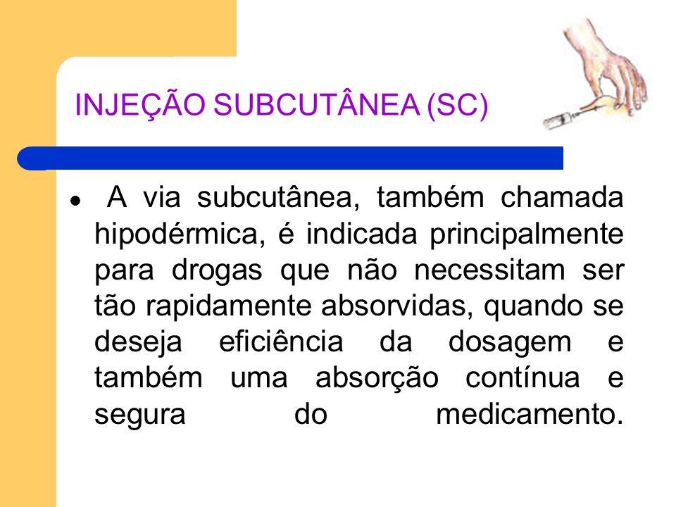 INJEÇÃO SUBCUTÂNEA (SC)