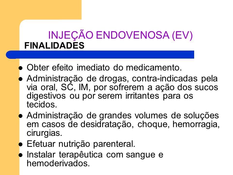 INJEÇÃO ENDOVENOSA (EV)