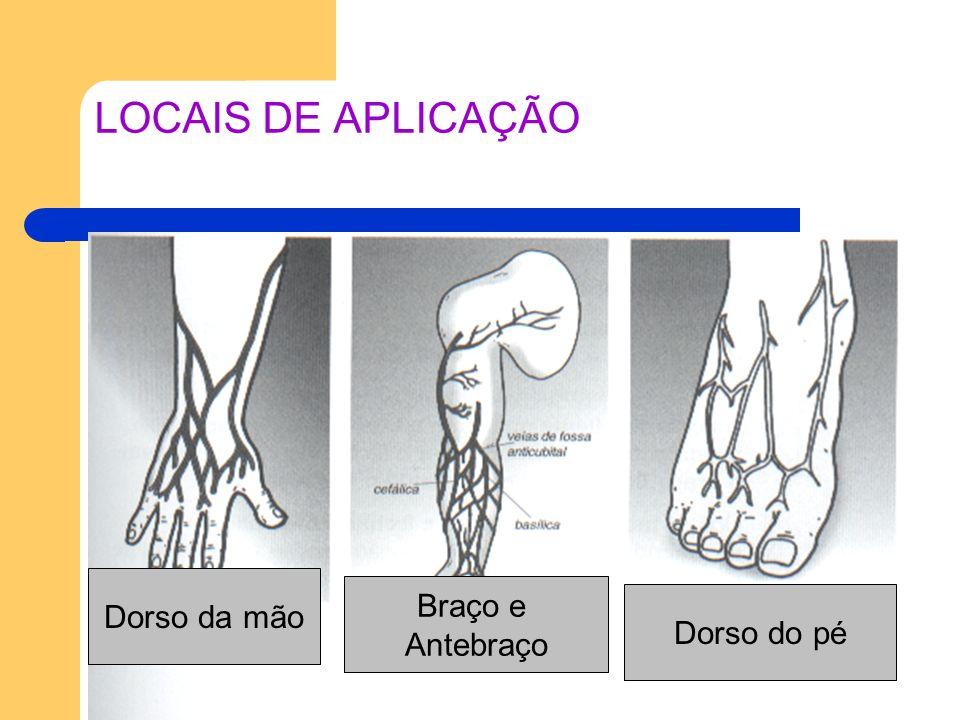 LOCAIS DE APLICAÇÃO Dorso da mão Braço e Antebraço Dorso do pé