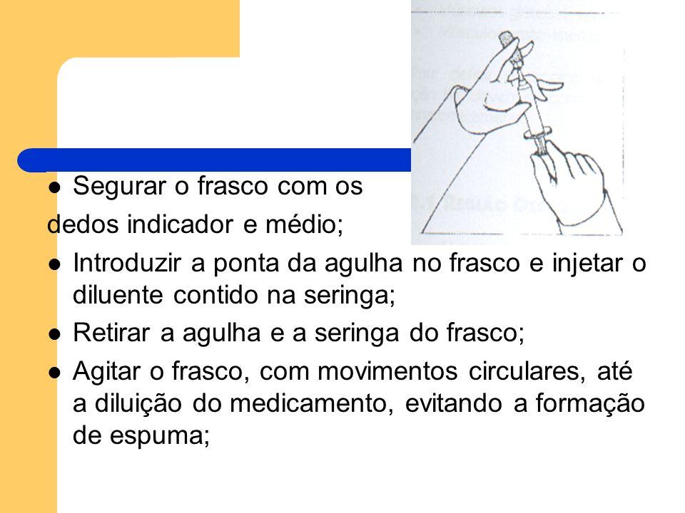 Segurar o frasco com os dedos indicador e médio; Introduzir a ponta da agulha no frasco e injetar o diluente contido na seringa;