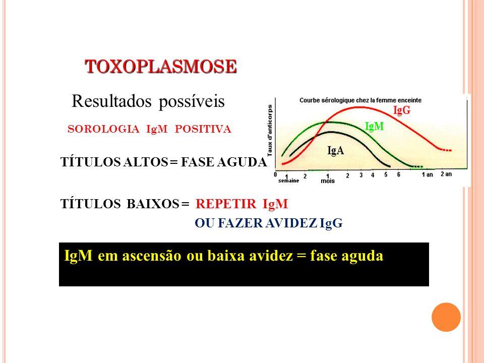 Resultados possíveis TOXOPLASMOSE